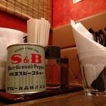 品川甚作本店 - わくわくタイム。