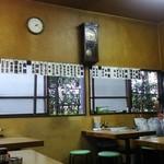 下総屋食堂 -