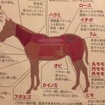 酔つ馬 -