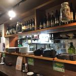 炭焼きイタリアン酒場 炭リッチ -