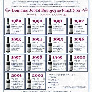 1989年~2002年までのヴィンテージワイン入荷しました!