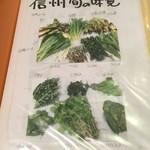 卯屋 - 春は山菜が盛り沢山