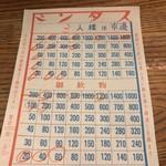 京極スタンド - お会計の伝票