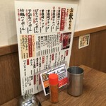 Kushikatsudengana - チェーン店な感じのメニュー