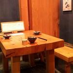 炊き餃子・手羽先 オクムラ - お隣のテーブルです。