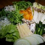 しぶや畑 - デフォルトの野菜たち