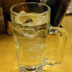 大都会 - 三杯で600円のチューハイ