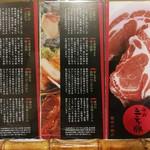 とんかつ燕楽 - 肉の説明