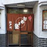 江戸川 - 入り口