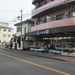 エトアール - 日本堂(文具店)の向かい側