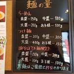 麺屋 から草 - 麺量の表示(2018年12月14日)