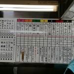 Hokkaidouramenrairaiken - メニューは出馬表。
