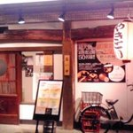 樽や - 中野駅の西南西