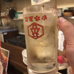 串カツとシュワシュワ コマネチ  -