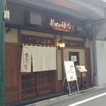 寿司の磯松 - 中目黒駅の線路下