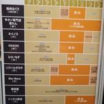 水炊き・焼き鳥 とりいちず - GEMS新横浜年末年始スケジュール2018~2019