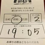 Buffet Restaurant HOKU HOKU - 70分ぐらいでおなかぽんぽこちんになりました。